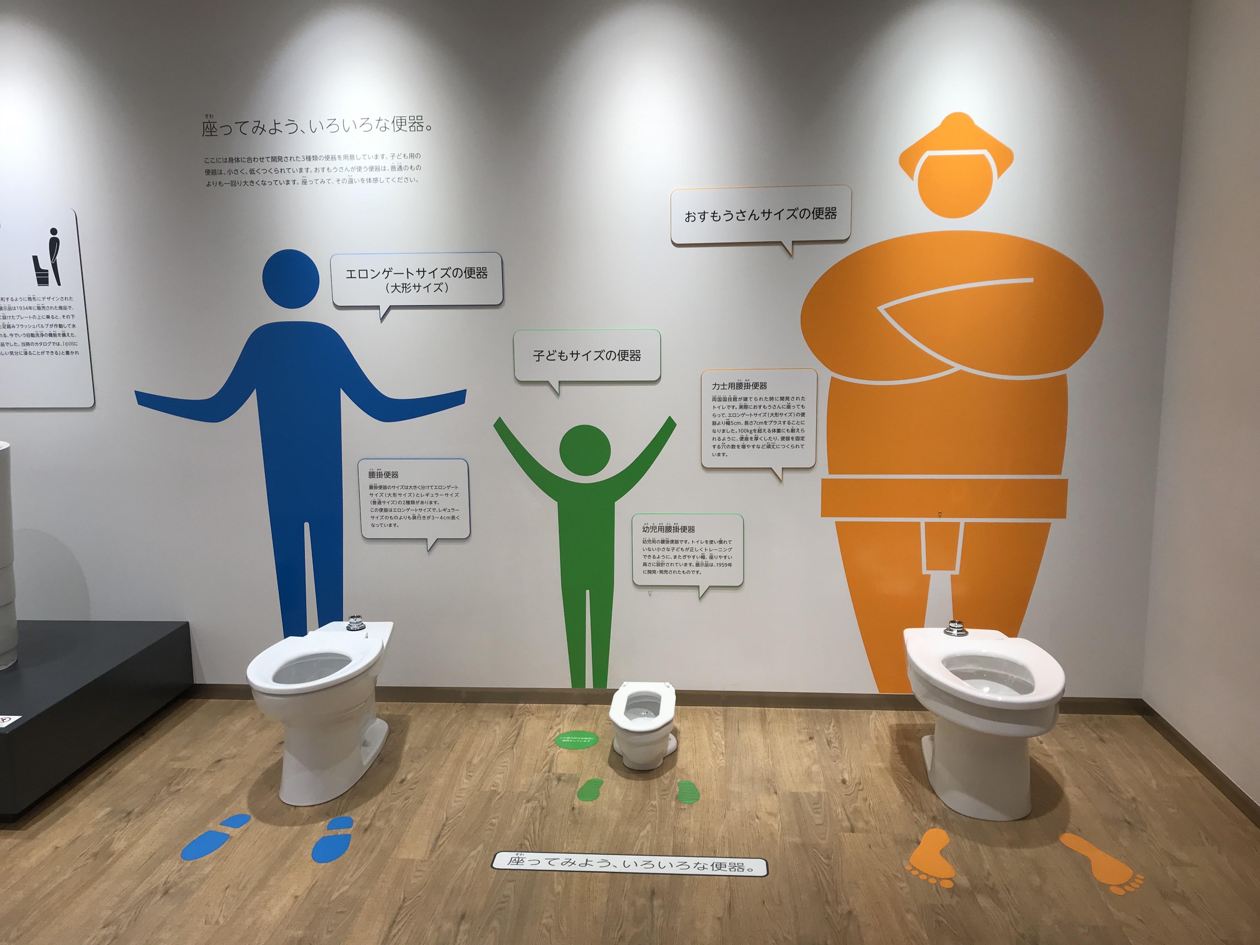 Toilettenmuseum